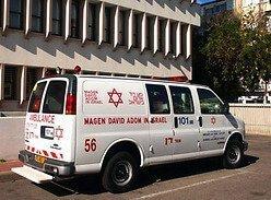 МАДА: статистика оказания скорой помощи